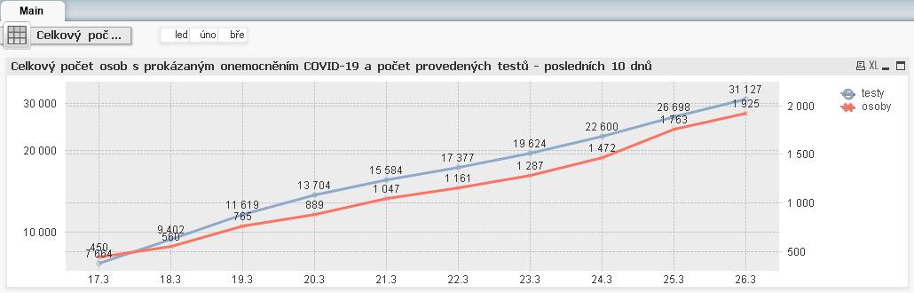 QV_Graph3